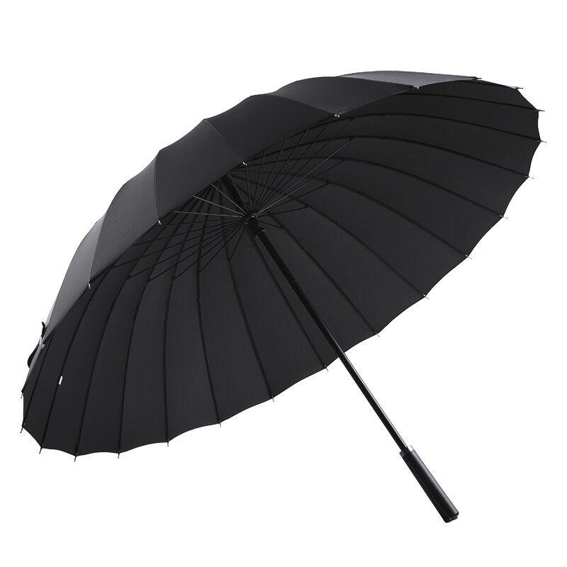 一把伞面很大的高尔夫伞有没有安全隐患
